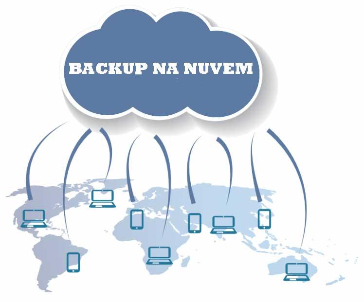 Backup na Nuvem